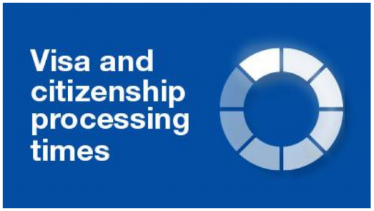 Global visa and citizenship processing times are now available online for the first time.