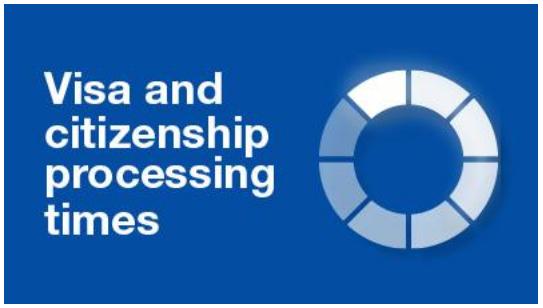 Lần đầu tiên trong lịch sử nước Úc, thời gian xử lý hồ sơ xin Visa và nhập tịch toàn cầu có bản trực tuyến