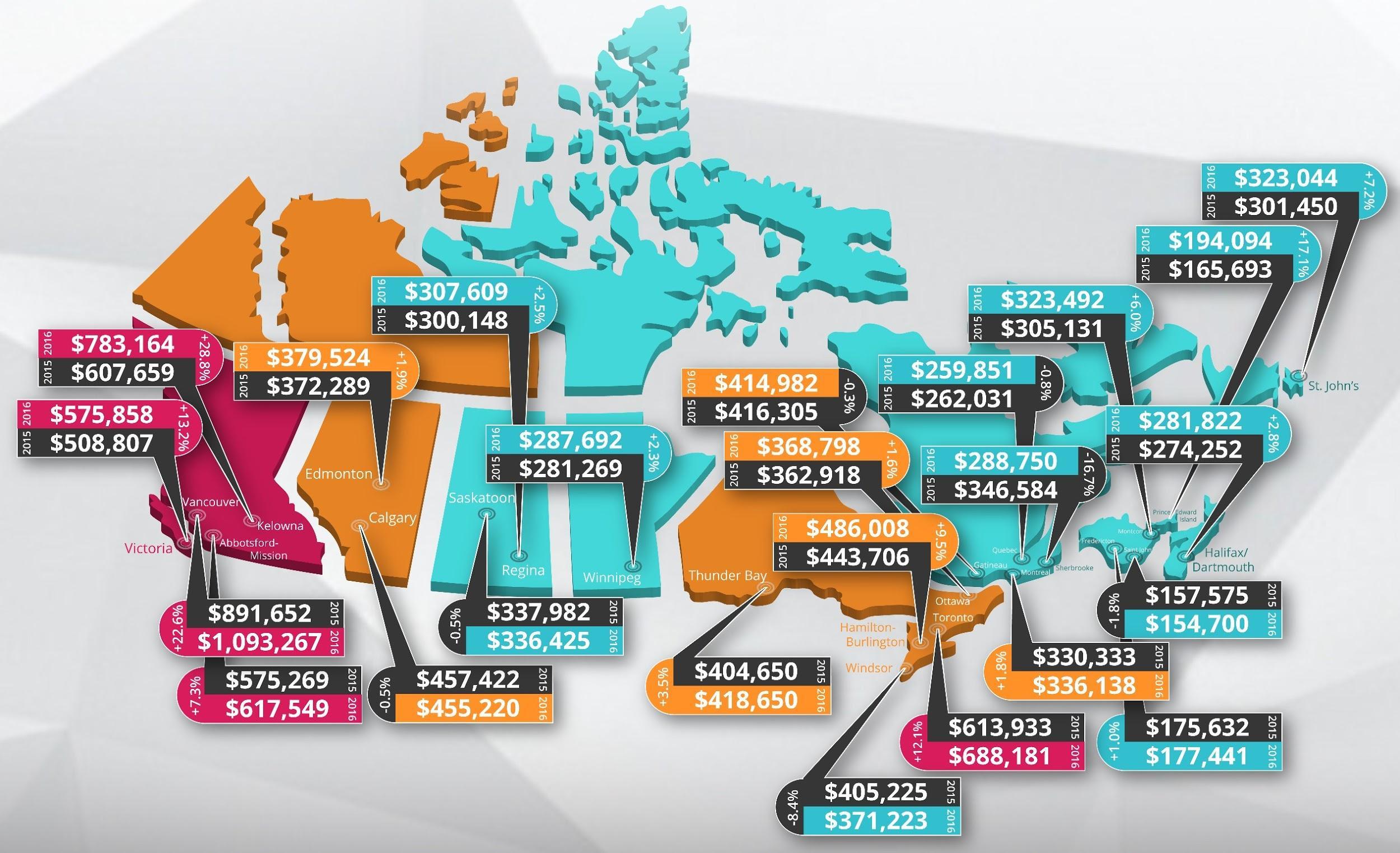 Tìm hiểu kỹ về giá cả và giá trị ngôi nhà ở Canada trước khi mua