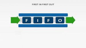 USCIS phân bổ visa đầu tư EB5 theo nguyên tắc FIFO