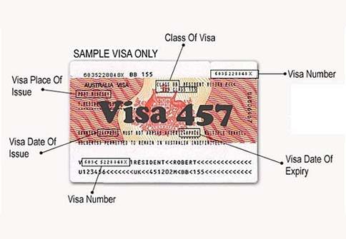 Các cách xin định cư Úc 1